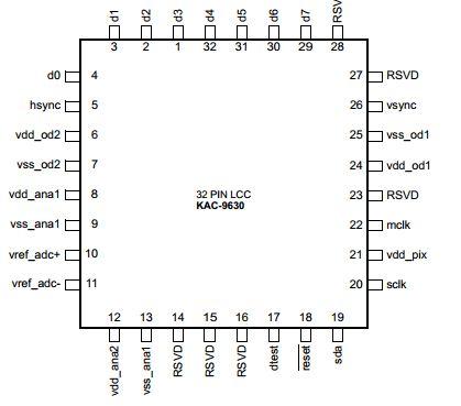 LM9630-2