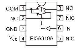 PI5A319