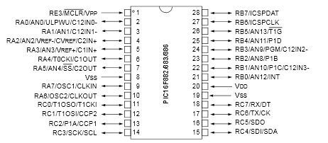 8-bit Microcontrollers - MCU 7KB Flash 256 RAM 25 I/O