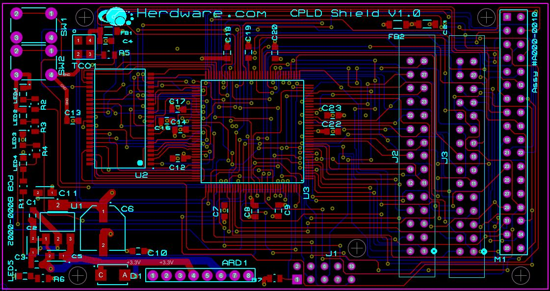 Circuit board fabricators case essay