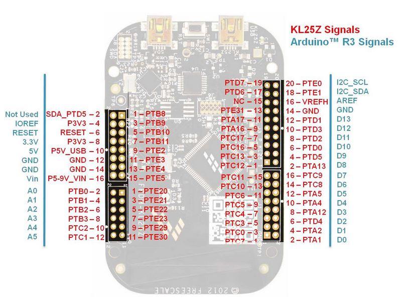 frdm-kl25z-arduino